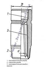 Through bell sockets of the KS type