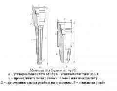Мітчики ловильні для бурильних труб МБУ й МСЗ