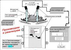 Sensors of control of a flow, Ukraine.