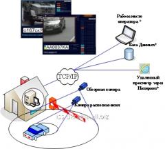 Система интеллектуального видеоанализа с