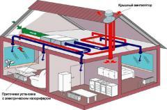 Механическая вентиляция производство,...