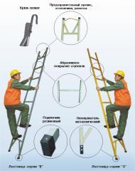 Лестницы изолирующие стеклопластиковые ЛСПО