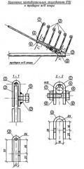 Ptakhozakhisniya device (comb)
