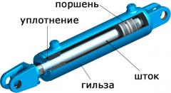 The rods of hydraulic cylinders chromeplated