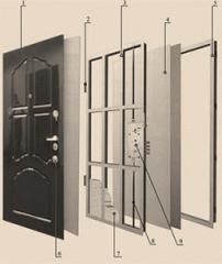 Двери бронированные. Купить в Шахтерске.