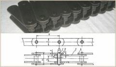 Hauling chains (bifurcate and lamellar)