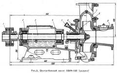 The pump NZhF - 150