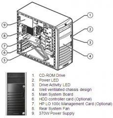Сервер HP ProLiant ML110 G5