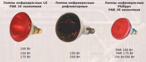 Lamps - radiators infrared GE PAR 38 economical,