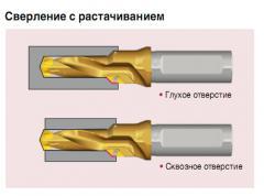 Сверление с растачиванием, металлорежущий