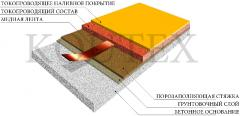 Floors are antistatic. The covering which is