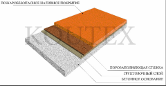 Thick-layer polymeric covering for bulk floors the