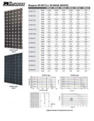 Photo-electric SUNRISE modules the SR-M572 and