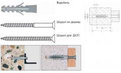 Fischer S-expansion bolt shield