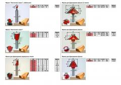 Фрезы для ручного фрезера: стр 11 (фреза
