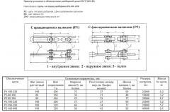 Цепь Р2-80-290 ГОСТ 589-74