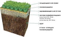 Решетки газонные-зеленая