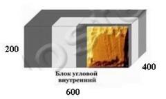Термоблок Угловой внутренний 600х200х400мм