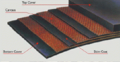 Conveyer belts from textile materials