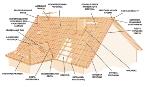 Доборные элементы (планка пристенная, планка