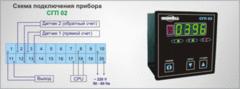 Counter of impulses SGP-02