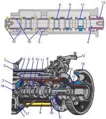 Shafts distribution for diesel locomotive TGM-4,