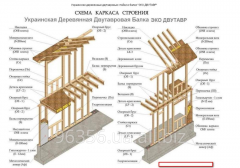Ukrainian wooden dvutavrovy racks and beams