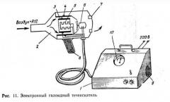 Techeiskatel halogen GTI-6