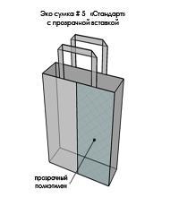 Брендированные сумки