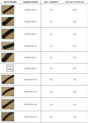 Tubes of PVC of all diameters