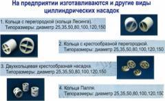 Насадки кольцевые кислотоупорные (Кольца Рашига,