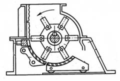Crusher one-rotor CM-170B