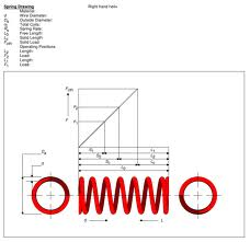 Production of springs according to drawings and