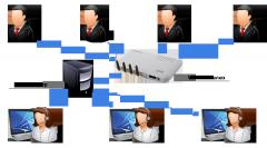 VoIP телефония для диспетчерской службы такси или