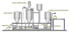 Equipment for production of mayonnaise