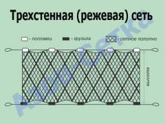 Сеть трехстенная из капрона (путанка), 60мм*110d/2*1,8м*30м