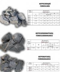 Ferromanganese blast furnace