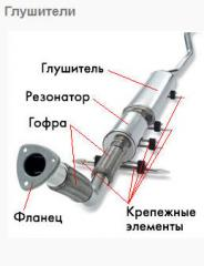 Mufflers for foreign cars and domestic cars, a