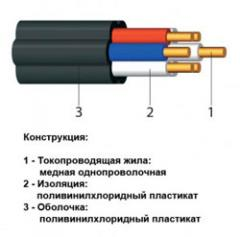 KVVG and VVG cable (ng, ngd, Ang), VBBSHV, KVBBSHV
