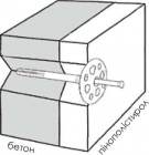 The expansion bolt shield for heat insulation