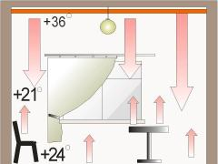 INEN infrared low-temperature electric heaters