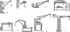 Production of cranes of pavements (load-lifting)