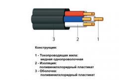 KVVG and VVG cable (ng, ngd, Ang), VBBSHV,