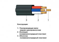 Кабели и провода электрические для приборов.