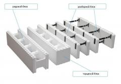 Thermoblock of folding