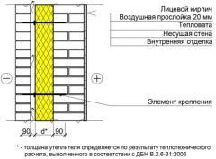 Basalt heater TU-45 Is tepid