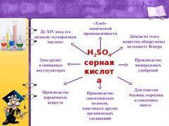 Серная кислота 93-94% (ГОСТ 2184-77 )