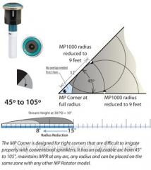 Системы полива газона. MP Rotator MP Corner