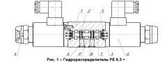 Гидрораспределители с условным проходом Ду =...