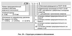 KPM safety valve of modular installation